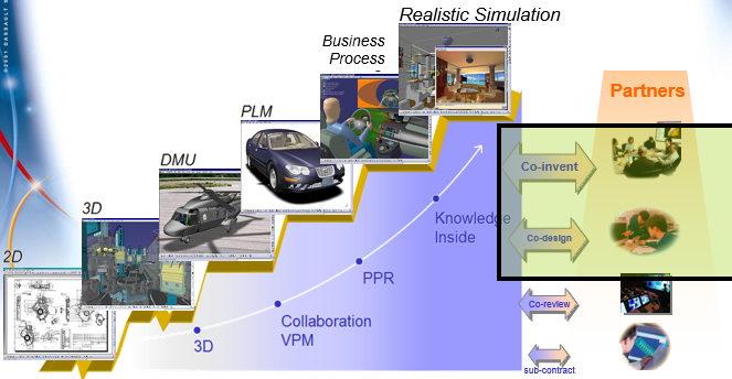 A guide to understand Industry4.0