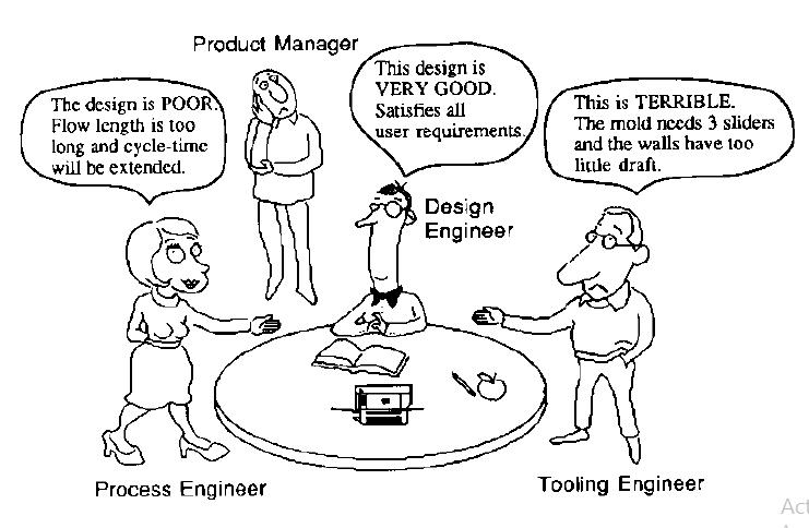 concurent design.PNG