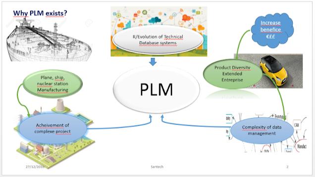 PLM_.PNG